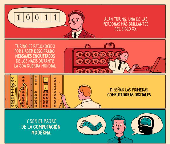 Alan Turing pionero de la computación moderna