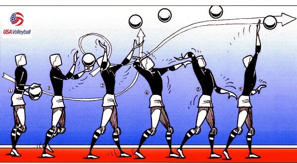como jugar al voleibol