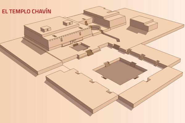 cuándo se construyó el templo Chavín de Huántar