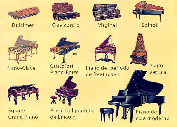 ¿Cuál es la historia del piano?