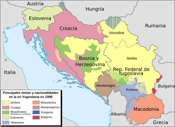 Desaparición Yugoslavia