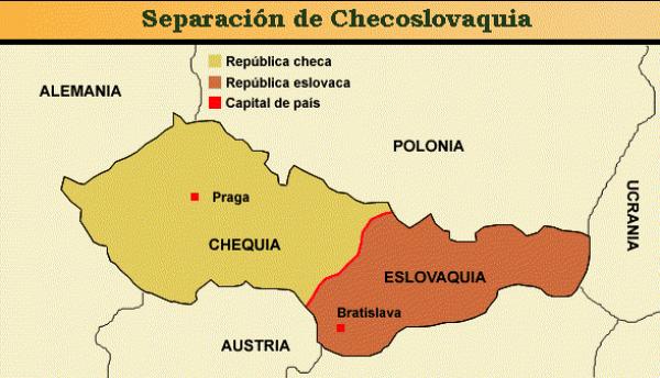Separación de Checoslovaquia