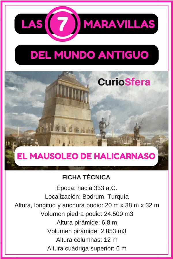 mausoleo de halicarnaso 7 maravillas del mundo