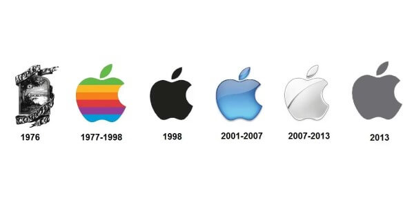 ¿Cuál es el origen del logo de Apple?