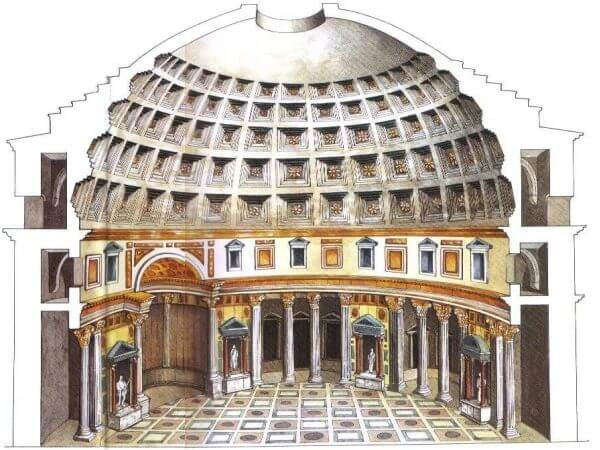 información panteón de Roma