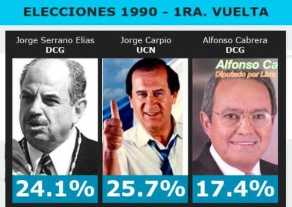 historia de la democracia Guatemala resumen
