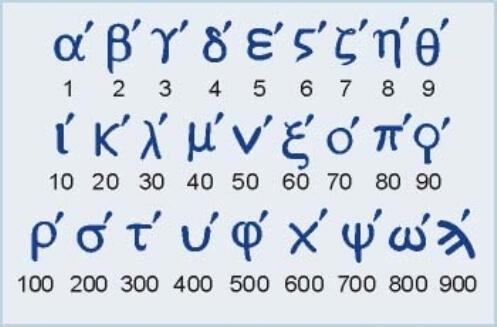 la numeracion griega