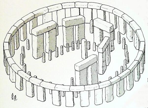cómo se construyó Stonhenge