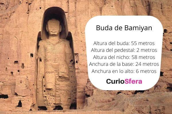origen de los budas de Bamiyan