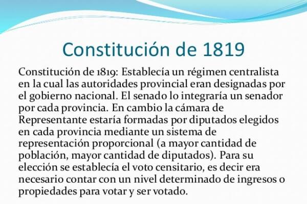 ¿Cuándo se creó la primera Constitución Argentina?