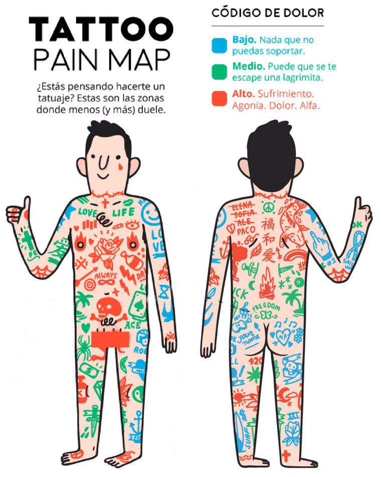 zonas de dolor tatuaje