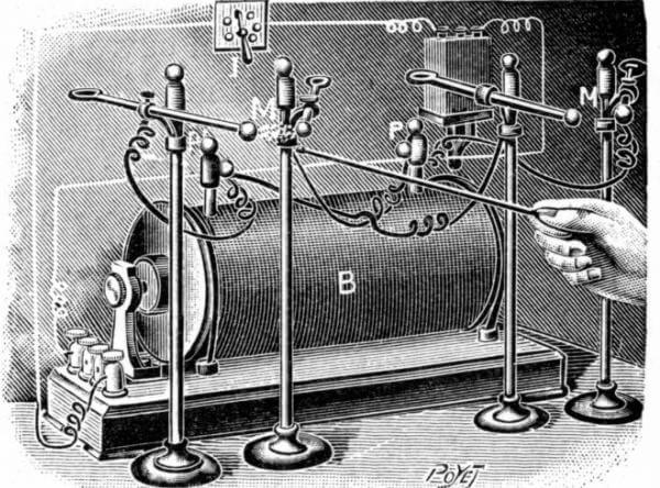 esquema electroimán de Ampère