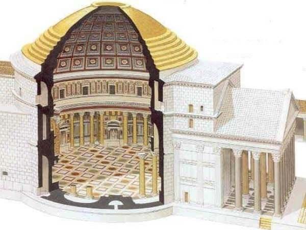 panteón de roma arquitectura