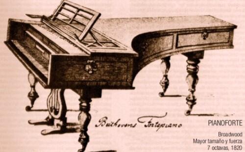 evolución del piano de cola y pared