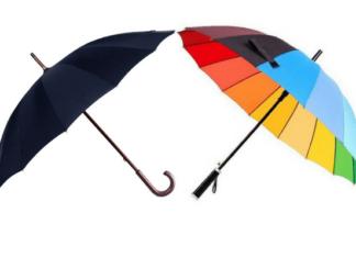 origen e historia del paraguas