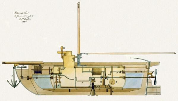 cuál es el primer submarino militar