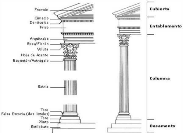 columnas partenón Atenas