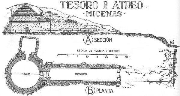 cuál es el origen de la tumba de Atreo