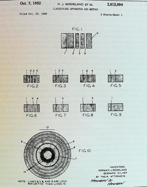 reseña histórica código de barras