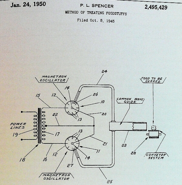 la primera patente del microondas inventor