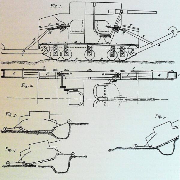 Cuál es el origen del tanque - Primera patente de un tanque