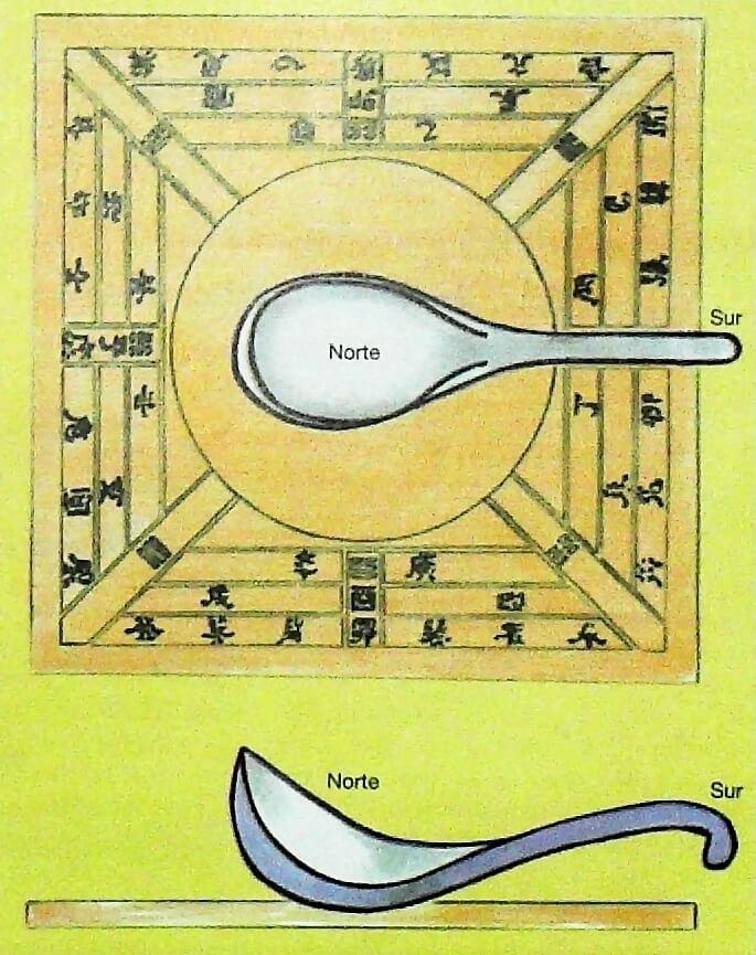 ¿Cuándo y quién inventó la brújula?