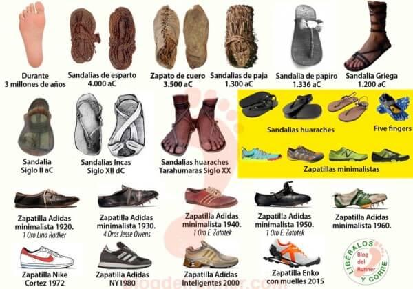cuál es el origen del calzado